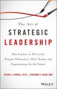 Art of Strategic Leadership
